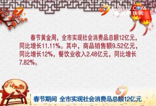 点击观看《春节期间 全市实现社会消费品总额12亿元》